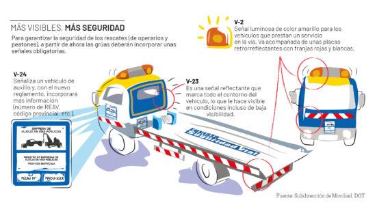 señalizacion-vehiculos-v-2-v-23-rymeautomotive-2021-